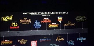 cinemacon 2018 disney