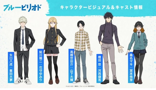 Blue Period Personagens